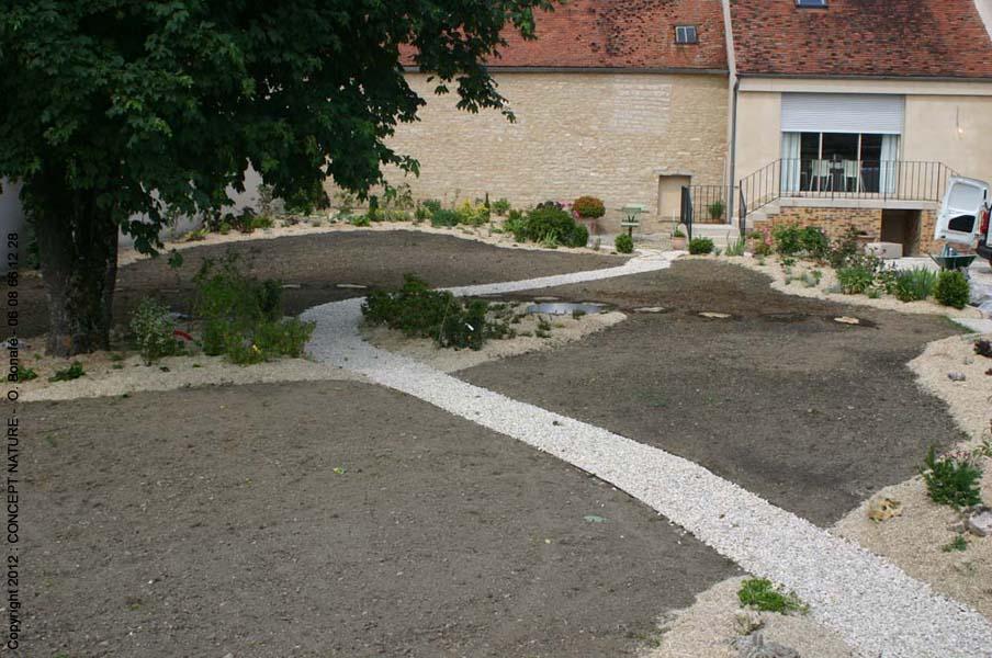 Relooking Et Am Nagement De Jardin La Campagne De