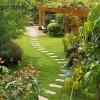 jardin long et étroit à dijon