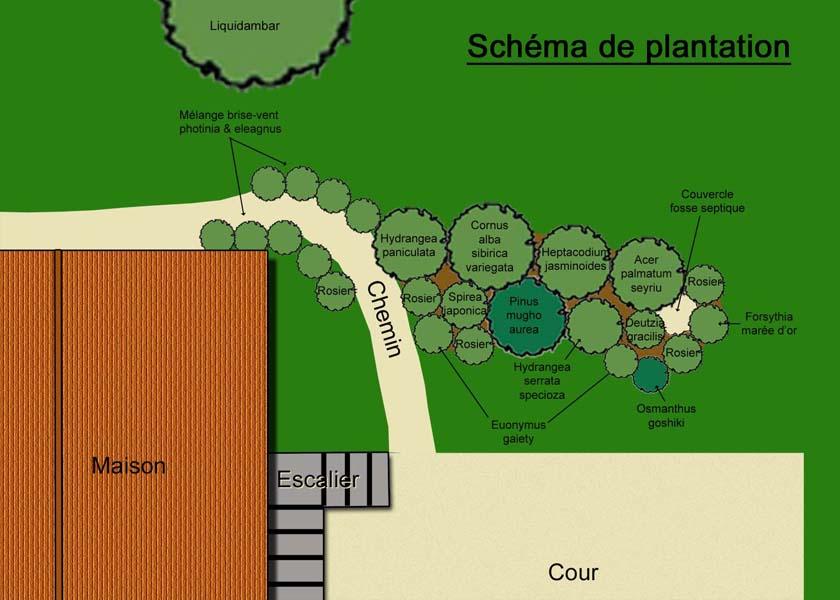 relooking de jardin plan d 39 am nagement et design On schà ma de plantation