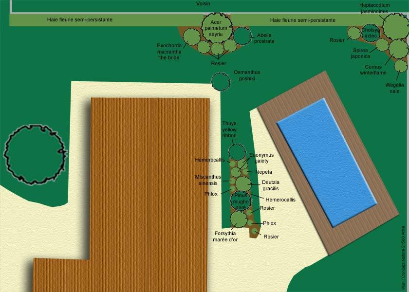 Relooking de jardin plan d 39 am nagement et design for Amenagement autour d une piscine