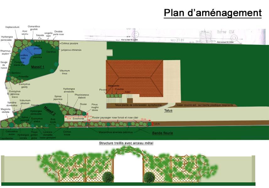 Relooking de jardin plan d 39 am nagement et design for Jardin etroit long